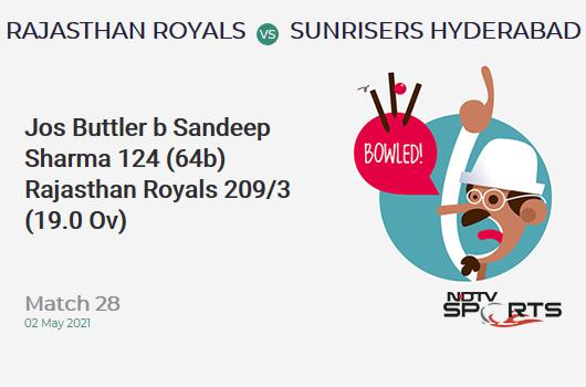 RR vs SRH: Match 28: WICKET! Jos Buttler b Sandeep Sharma 124 (64b, 11x4, 8x6). RR 209/3 (19.0 Ov). CRR: 11