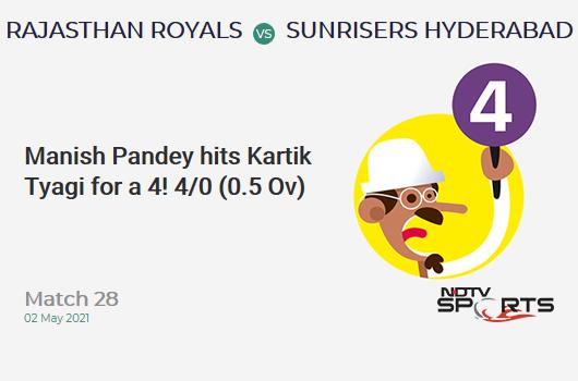 RR vs SRH: Match 28: Manish Pandey hits Kartik Tyagi for a 4! SRH 4/0 (0.5 Ov). Target: 221; RRR: 11.32