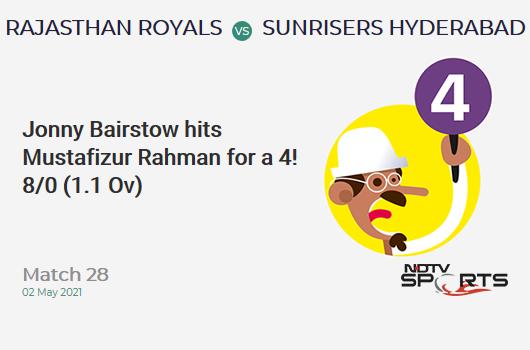 RR vs SRH: Match 28: Jonny Bairstow hits Mustafizur Rahman for a 4! SRH 8/0 (1.1 Ov). Target: 221; RRR: 11.31