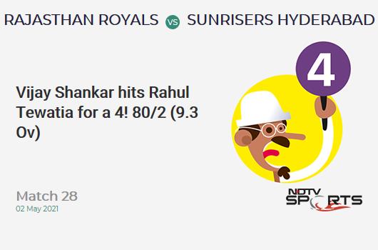 RR vs SRH: Match 28: Vijay Shankar hits Rahul Tewatia for a 4! SRH 80/2 (9.3 Ov). Target: 221; RRR: 13.43
