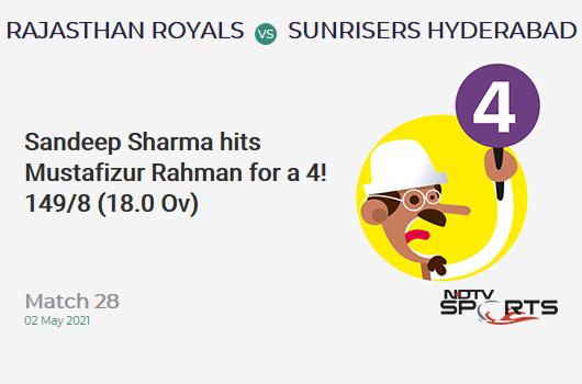 RR vs SRH: Match 28: Sandeep Sharma hits Mustafizur Rahman for a 4! SRH 149/8 (18.0 Ov). Target: 221; RRR: 36