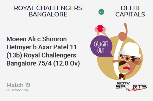 RCB vs DC: Match 19: WICKET! Moeen Ali c Shimron Hetmyer b Axar Patel 11 (13b, 1x4, 0x6). Royal Challengers Bangalore 75/4 (12.0 Ov). Target: 197; RRR: 15.25
