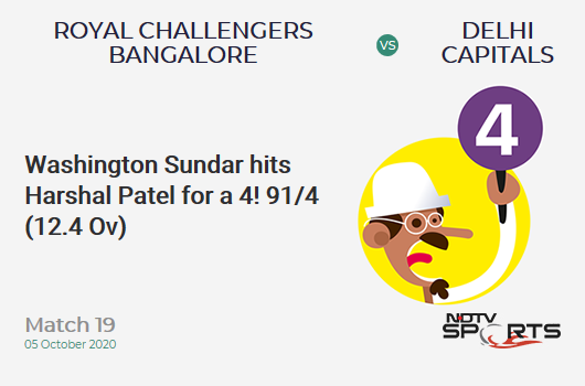RCB vs DC: Match 19: Washington Sundar hits Harshal Patel for a 4! Royal Challengers Bangalore 91/4 (12.4 Ov). Target: 197; RRR: 14.45