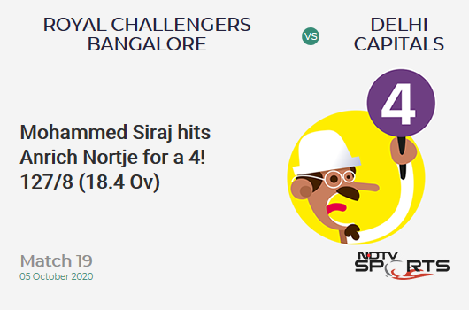 RCB vs DC: Match 19: Mohammed Siraj hits Anrich Nortje for a 4! Royal Challengers Bangalore 127/8 (18.4 Ov). Target: 197; RRR: 52.50