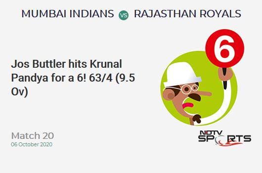 MI vs RR: Match 20: It's a SIX! Jos Buttler hits Krunal Pandya. Rajasthan Royals 63/4 (9.5 Ov). Target: 194; RRR: 12.89