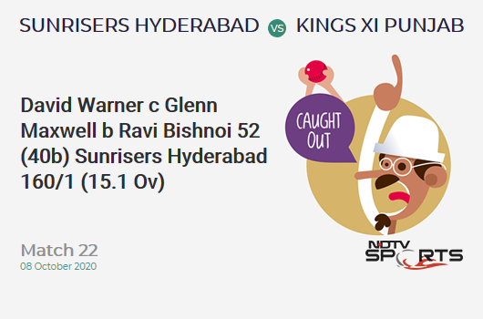 SRH vs KXIP: Match 22: WICKET! David Warner c Glenn Maxwell b Ravi Bishnoi 52 (40b, 5x4, 1x6). Sunrisers Hyderabad 160/1 (15.1 Ov). CRR: 10.54
