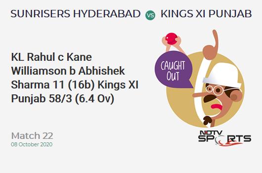 SRH vs KXIP: Match 22: WICKET! KL Rahul c Kane Williamson b Abhishek Sharma 11 (16b, 0x4, 0x6). Kings XI Punjab 58/3 (6.4 Ov). Target: 202; RRR: 10.8