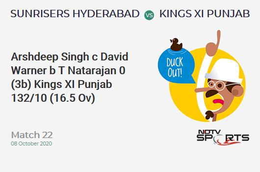 SRH vs KXIP: Match 22: WICKET! Arshdeep Singh c David Warner b T Natarajan 0 (3b, 0x4, 0x6). Kings XI Punjab 132/10 (16.5 Ov). Target: 202; RRR: 22.11