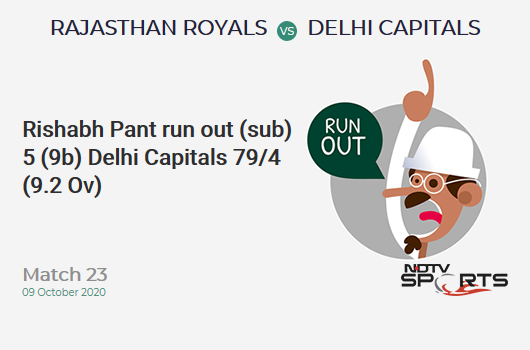 RR vs DC: Match 23: WICKET! Rishabh Pant run out (sub) 5 (9b, 0x4, 0x6). Delhi Capitals 79/4 (9.2 Ov). CRR: 8.46