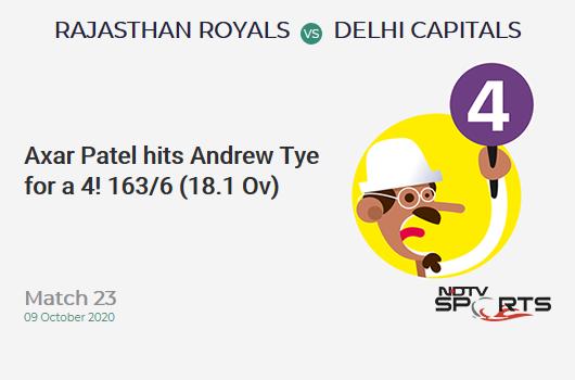 RR vs DC: Match 23: Axar Patel hits Andrew Tye for a 4! Delhi Capitals 163/6 (18.1 Ov). CRR: 8.97