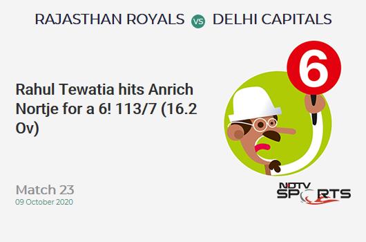 RR vs DC: Match 23: It's a SIX! Rahul Tewatia hits Anrich Nortje. Rajasthan Royals 113/7 (16.2 Ov). Target: 185; RRR: 19.64