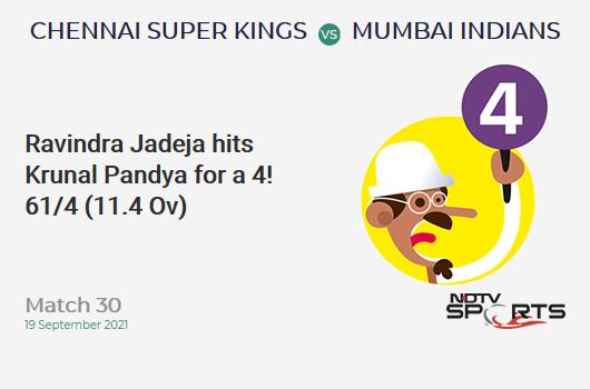 CSK vs MI: Match 30: Ravindra Jadeja hits Krunal Pandya for a 4! CSK 61/4 (11.4 Ov). CRR: 5.23