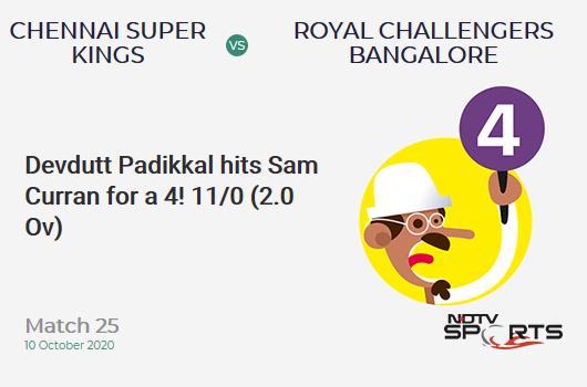 CSK vs RCB: Match 25: Devdutt Padikkal hits Sam Curran for a 4! Royal Challengers Bangalore 11/0 (2.0 Ov). CRR: 5.5