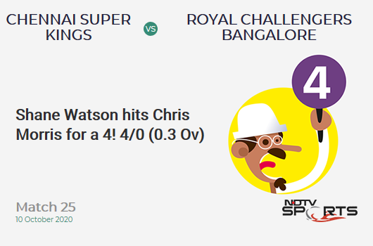 CSK vs RCB: Match 25: Shane Watson hits Chris Morris for a 4! Chennai Super Kings 4/0 (0.3 Ov). Target: 170; RRR: 8.51