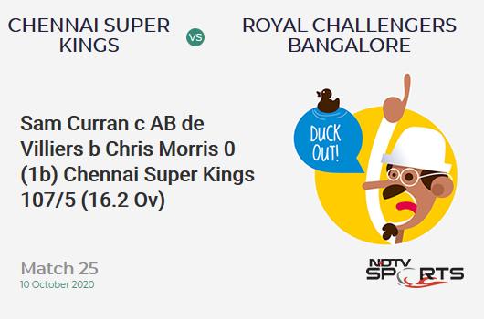 CSK vs RCB: Match 25: WICKET! Sam Curran c AB de Villiers b Chris Morris 0 (1b, 0x4, 0x6). Chennai Super Kings 107/5 (16.2 Ov). Target: 170; RRR: 17.18
