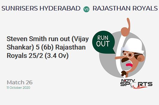 SRH vs RR: Match 26: WICKET! Steven Smith run out (Vijay Shankar) 5 (6b, 0x4, 0x6). Rajasthan Royals 25/2 (3.4 Ov). Target: 159; RRR: 8.20
