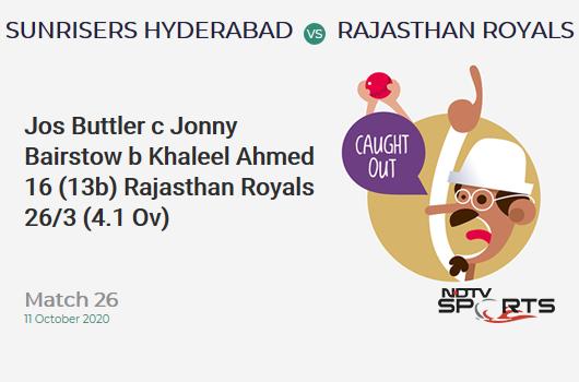 SRH vs RR: Match 26: WICKET! Jos Buttler c Jonny Bairstow b Khaleel Ahmed 16 (13b, 1x4, 1x6). Rajasthan Royals 26/3 (4.1 Ov). Target: 159; RRR: 8.4