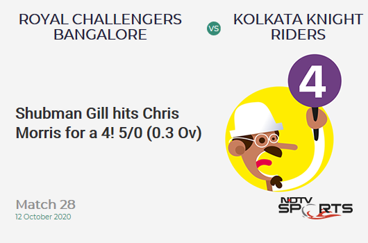 RCB vs KKR: Match 28: Shubman Gill hits Chris Morris for a 4! Kolkata Knight Riders 5/0 (0.3 Ov). Target: 195; RRR: 9.74