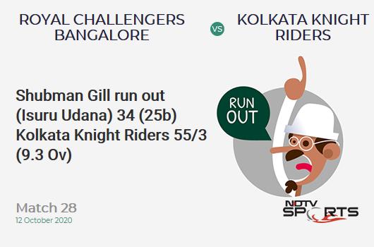 RCB vs KKR: Match 28: WICKET! Shubman Gill run out (Isuru Udana) 34 (25b, 3x4, 1x6). Kolkata Knight Riders 55/3 (9.3 Ov). Target: 195; RRR: 13.33