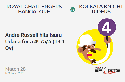 RCB vs KKR: Match 28: Andre Russell hits Isuru Udana for a 4! Kolkata Knight Riders 75/5 (13.1 Ov). Target: 195; RRR: 17.56