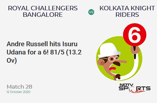 RCB vs KKR: Match 28: It's a SIX! Andre Russell hits Isuru Udana. Kolkata Knight Riders 81/5 (13.2 Ov). Target: 195; RRR: 17.10
