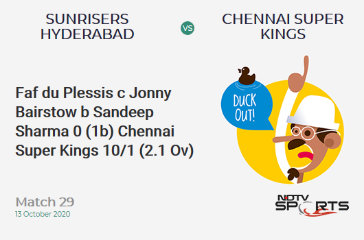 SRH vs CSK: Match 29: WICKET! Faf du Plessis c Jonny Bairstow b Sandeep Sharma 0 (1b, 0x4, 0x6). Chennai Super Kings 10/1 (2.1 Ov). CRR: 4.61