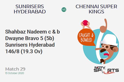 SRH vs CSK: Match 29: WICKET! Shahbaz Nadeem c & b Dwayne Bravo 5 (5b, 1x4, 0x6). Sunrisers Hyderabad 146/8 (19.3 Ov). Target: 168; RRR: 44.00