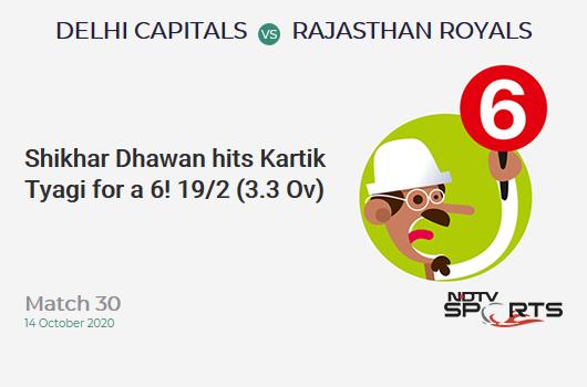 DC vs RR: Match 30: It's a SIX! Shikhar Dhawan hits Kartik Tyagi. Delhi Capitals 19/2 (3.3 Ov). CRR: 5.42