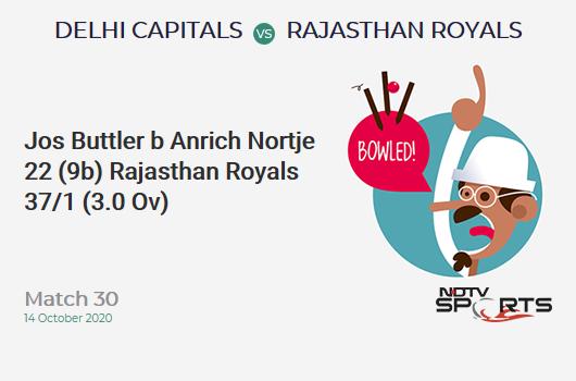 DC vs RR: Match 30: WICKET! Jos Buttler b Anrich Nortje 22 (9b, 3x4, 1x6). Rajasthan Royals 37/1 (3.0 Ov). Target: 162; RRR: 7.35