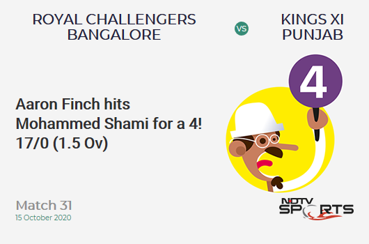 RCB vs KXIP: Match 31: Aaron Finch hits Mohammed Shami for a 4! Royal Challengers Bangalore 17/0 (1.5 Ov). CRR: 9.27
