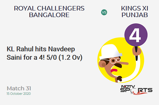 RCB vs KXIP: Match 31: KL Rahul hits Navdeep Saini for a 4! Kings XI Punjab 5/0 (1.2 Ov). Target: 172; RRR: 8.95