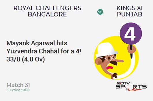 RCB vs KXIP: Match 31: Mayank Agarwal hits Yuzvendra Chahal for a 4! Kings XI Punjab 33/0 (4.0 Ov). Target: 172; RRR: 8.69