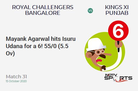 RCB vs KXIP: Match 31: It's a SIX! Mayank Agarwal hits Isuru Udana. Kings XI Punjab 55/0 (5.5 Ov). Target: 172; RRR: 8.26