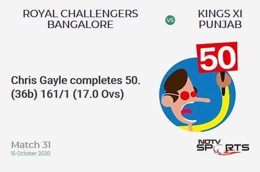 RCB vs KXIP: Match 31: FIFTY! Chris Gayle completes 50 (36b, 1x4, 5x6). Kings XI Punjab 161/1 (17.0 Ovs). Target: 172; RRR: 3.67