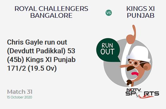 RCB vs KXIP: Match 31: WICKET! Chris Gayle run out (Devdutt Padikkal) 53 (45b, 1x4, 5x6). Kings XI Punjab 171/2 (19.5 Ov). Target: 172; RRR: 6