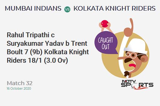 MI vs KKR: Match 32: WICKET! Rahul Tripathi c Suryakumar Yadav b Trent Boult 7 (9b, 1x4, 0x6). Kolkata Knight Riders 18/1 (3.0 Ov). CRR: 6