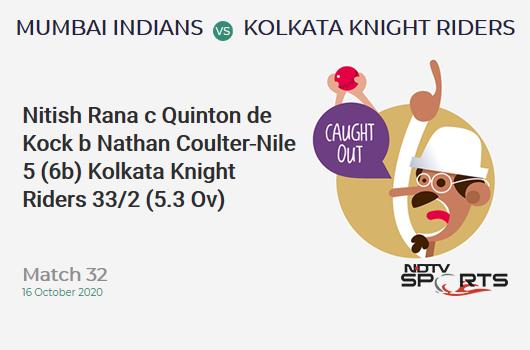 MI vs KKR: Match 32: WICKET! Nitish Rana c Quinton de Kock b Nathan Coulter-Nile 5 (6b, 1x4, 0x6). Kolkata Knight Riders 33/2 (5.3 Ov). CRR: 6