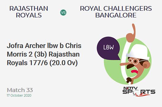 RR vs RCB: Match 33: WICKET! Jofra Archer lbw b Chris Morris 2 (3b, 0x4, 0x6). राजस्थान रॉयल्स 177/6 (20.0 Ov). CRR: 8.85