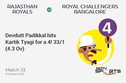 RR vs RCB: Match 33: Devdutt Padikkal hits Kartik Tyagi for a 4! Royal Challengers Bangalore 33/1 (4.3 Ov). Target: 178; RRR: 9.35