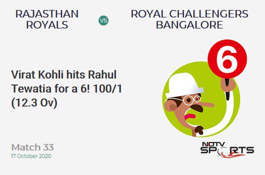 RR vs RCB: Match 33: It's a SIX! Virat Kohli hits Rahul Tewatia. Royal Challengers Bangalore 100/1 (12.3 Ov). Target: 178; RRR: 10.40