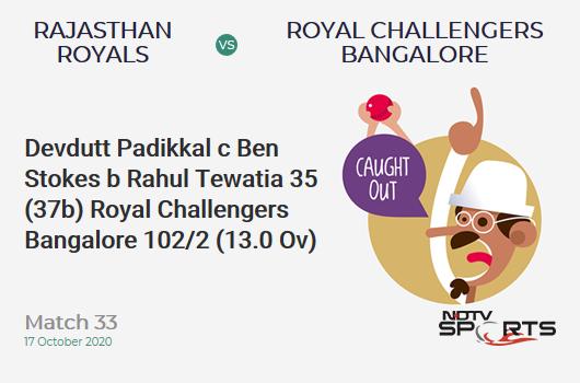 RR vs RCB: Match 33: WICKET! Devdutt Padikkal c Ben Stokes b Rahul Tewatia 35 (37b, 2x4, 0x6). Royal Challengers Bangalore 102/2 (13.0 Ov). Target: 178; RRR: 10.86