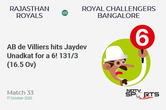 RR vs RCB: Match 33: It's a SIX! AB de Villiers hits Jaydev Unadkat. Royal Challengers Bangalore 131/3 (16.5 Ov). Target: 178; RRR: 14.84