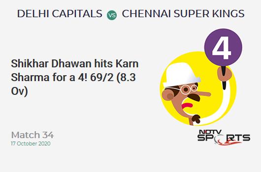 DC vs CSK: Match 34: Shikhar Dhawan hits Karn Sharma for a 4! Delhi Capitals 69/2 (8.3 Ov). Target: 180; RRR: 9.65