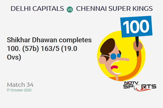 DC vs CSK: Match 34: It's a 100!  Shikhar Dhawan hits a ton (57g, 14x4, 1x6).  Delhi Capitals 163/5 (19.0 Ovs).  Target: 180;  Recommended retail price: 17.00