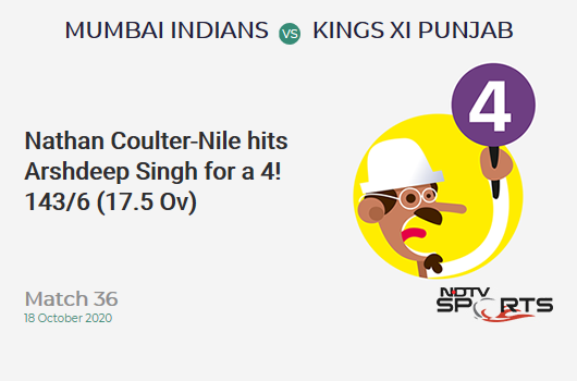 MI vs KXIP: Match 36: Nathan Coulter-Nile hits Arshdeep Singh for a 4! Mumbai Indians 143/6 (17.5 Ov). CRR: 8.01