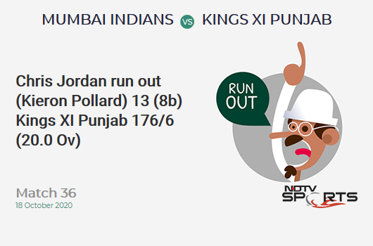 MI vs KXIP: Match 36: WICKET! Chris Jordan run out (Kieron Pollard) 13 (8b, 2x4, 0x6). Kings XI Punjab 176/6 (20.0 Ov). Target: 177; RRR: