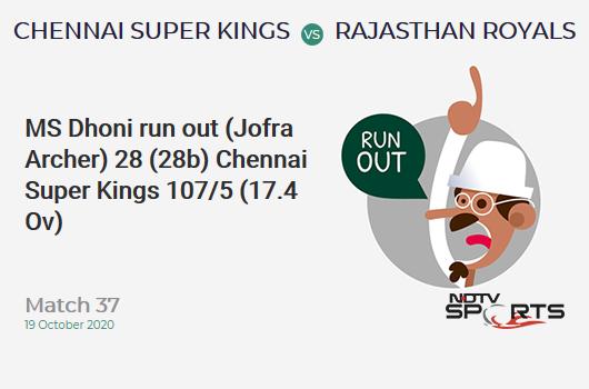 CSK vs RR: Match 37: WICKET! MS Dhoni run out (Jofra Archer) 28 (28b, 2x4, 0x6). Chennai Super Kings 107/5 (17.4 Ov). CRR: 6.05