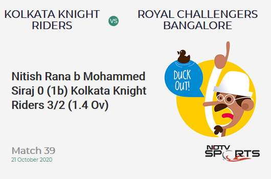 KKR vs RCB: Match 39: WICKET! Nitish Rana b Mohammed Siraj 0 (1b, 0x4, 0x6). Kolkata Knight Riders 3/2 (1.4 Ov). CRR: 1.63