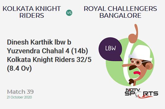 KKR vs RCB: Match 39: WICKET! Dinesh Karthik lbw b Yuzvendra Chahal 4 (14b, 0x4, 0x6). Kolkata Knight Riders 32/5 (8.4 Ov). CRR: 3.69