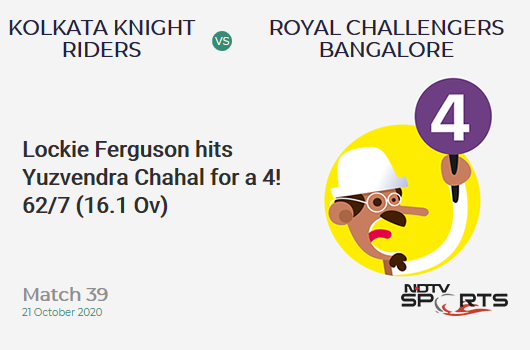 KKR vs RCB: Match 39: Lockie Ferguson hits Yuzvendra Chahal for a 4! Kolkata Knight Riders 62/7 (16.1 Ov). CRR: 3.83